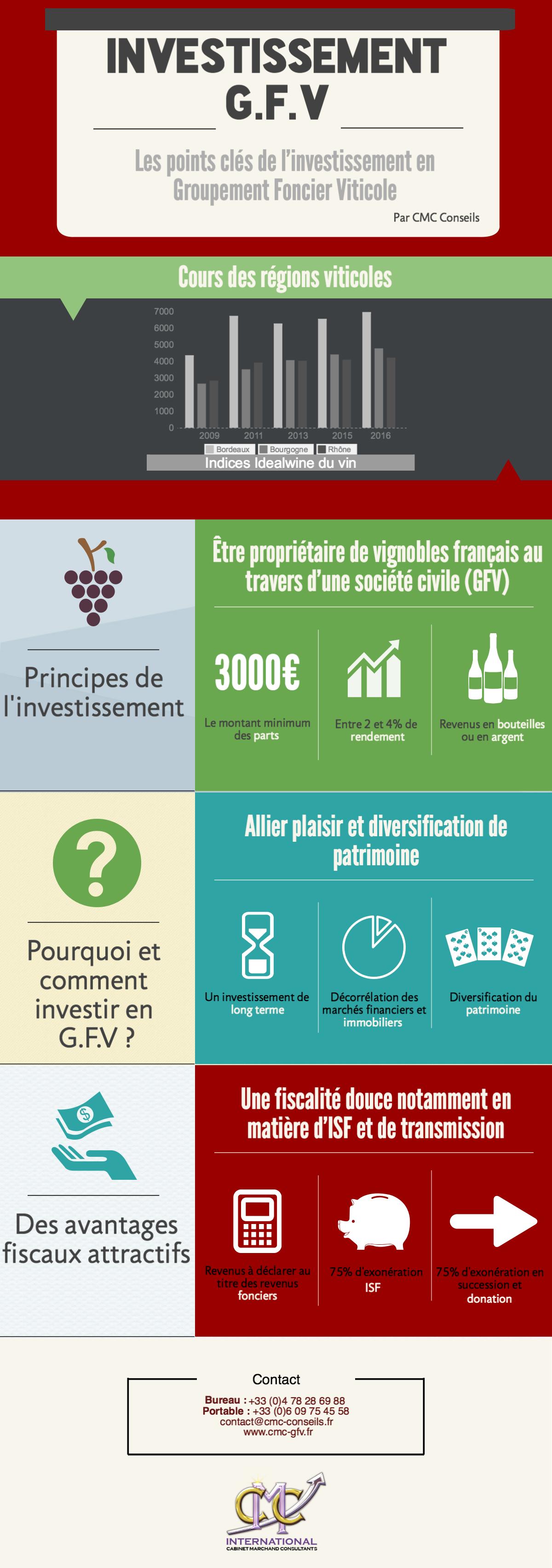 infographie_gfv