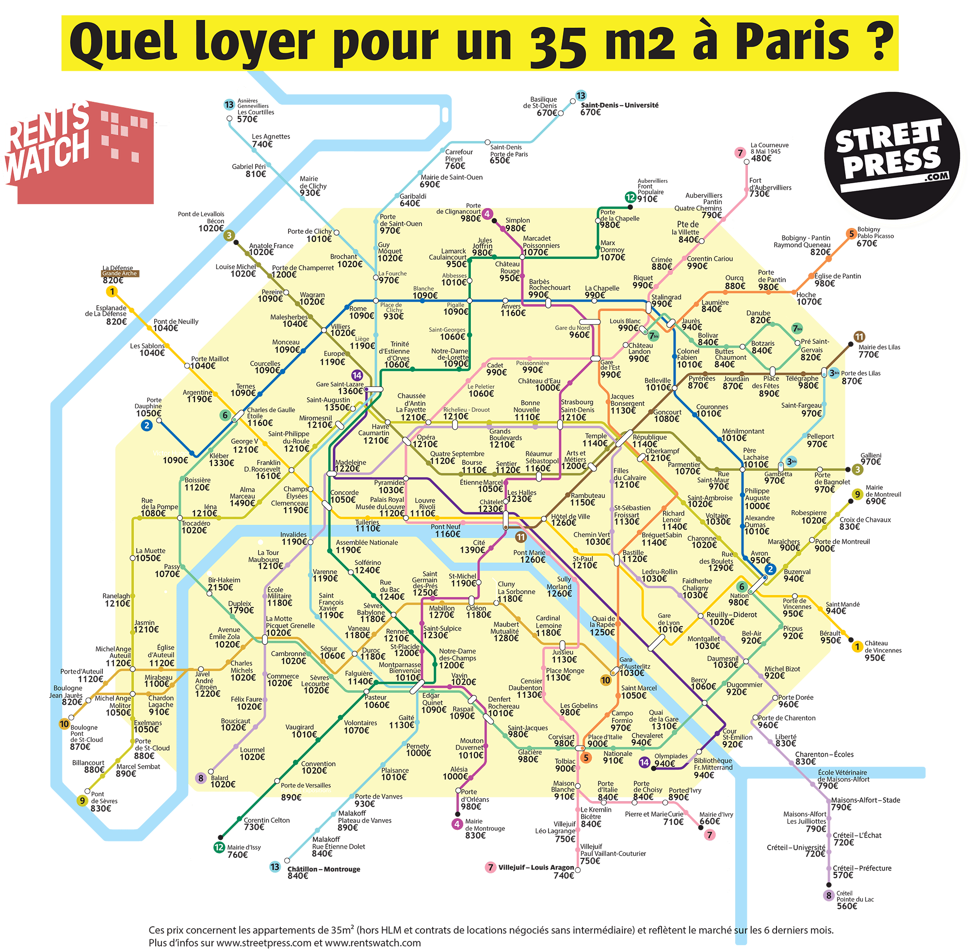 loyers-paris-ou-investir