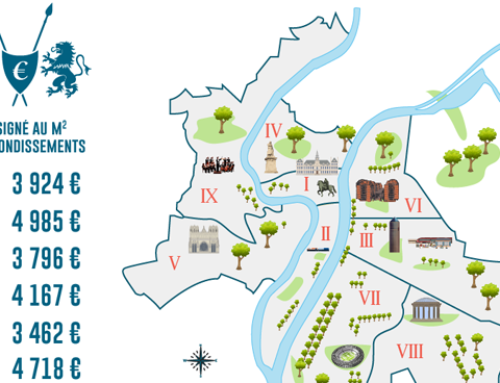 État des lieux de l'immobilier à Lyon