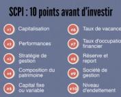 Investir en SCPI